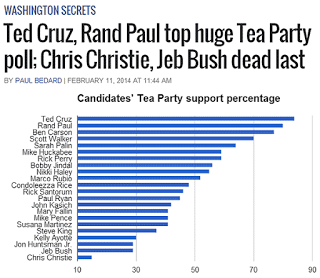paul_cruz_tea_party_poll