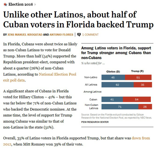 cuban-vote-1